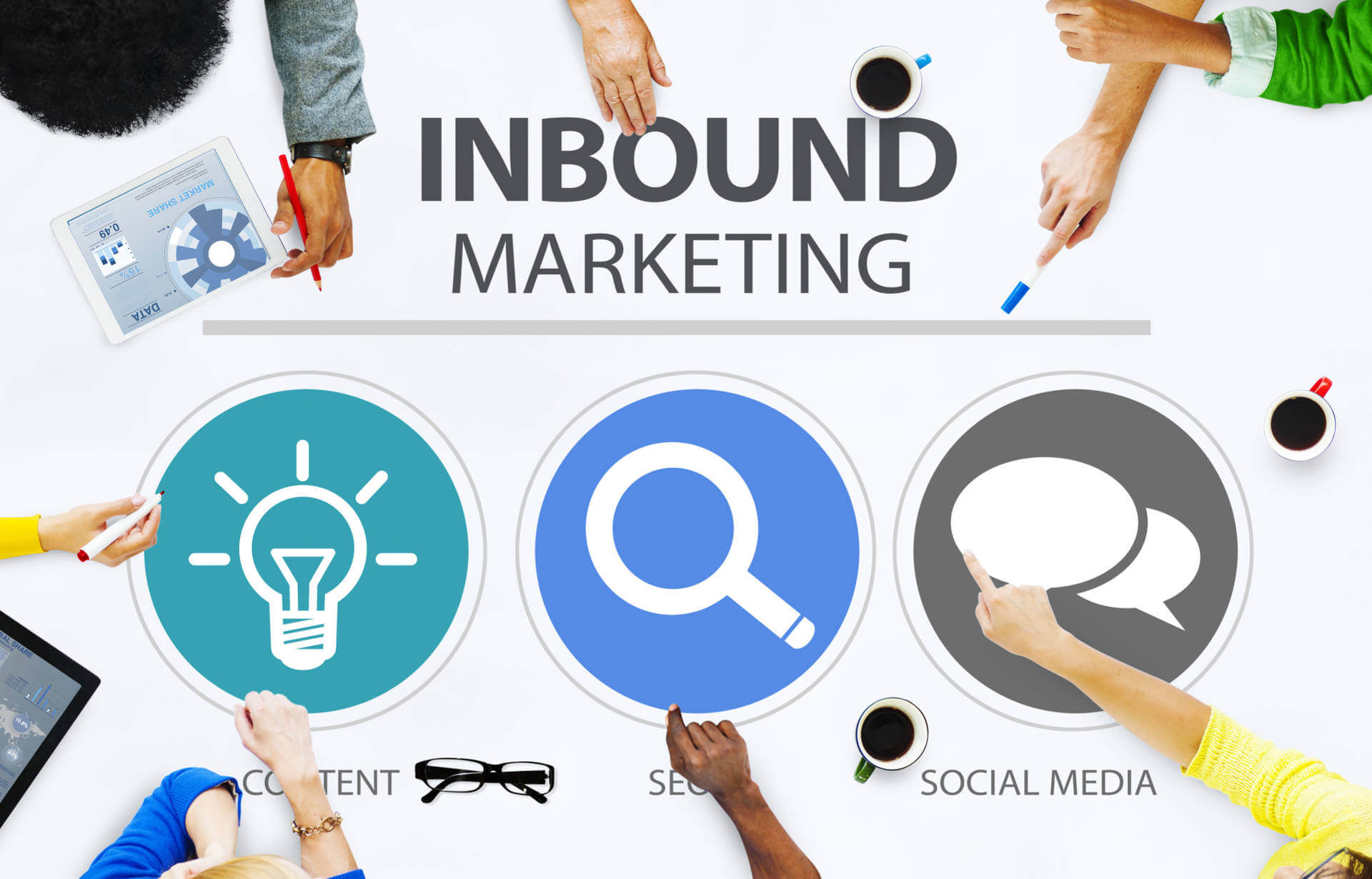 Inbound eCommerce Marketing